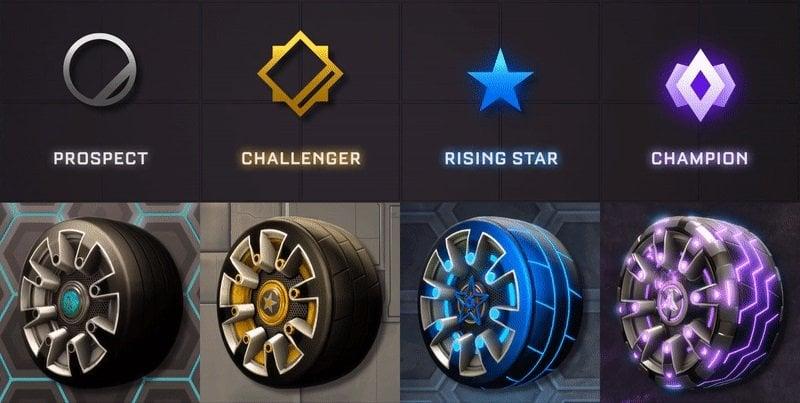 Rocket League Season 3 Rewards