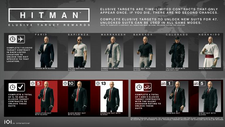 Hitman Elusive Target rewards